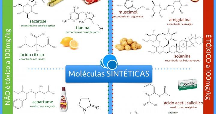 natural vs sintetico falaquimica.001