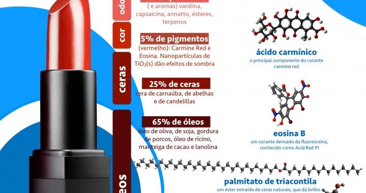 Conheça a química do cosmético mais antigo