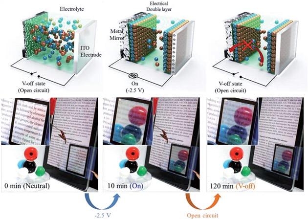 Ciência e Tecnologia - Magazine cover