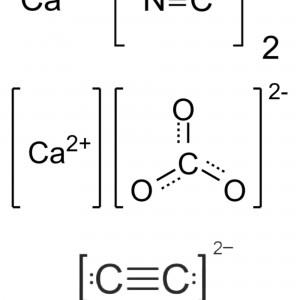 TRÍVIA: compostos inorgânicos de carbono