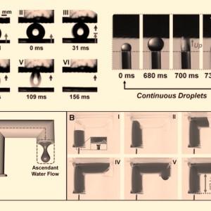 A água ANTIGRAVITACIONAL e a bomba SUPERHIDROFÓBICA