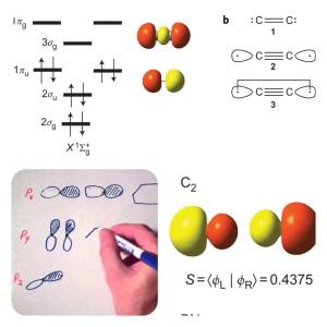 Ligação Quádrupla no carbono diatômico