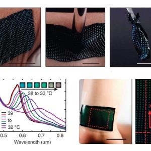 Invenção: adesivo que monitora sua saúde