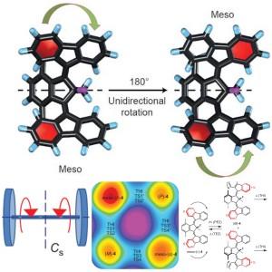 NANITES: conheça o rotor molecular artificial